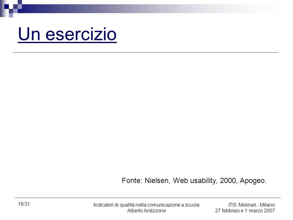 16/31 Indicatori di qualità nella comunicazione a scuola Alberto Ardizzone ITIS Molinari - Milano 27 febbraio e 1 marzo 2007 Un esercizio Fonte: Niels