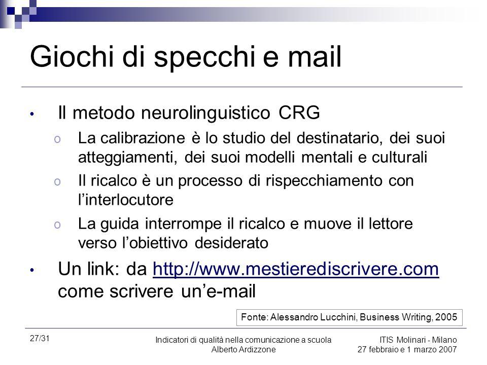 27/31 Indicatori di qualità nella comunicazione a scuola Alberto Ardizzone ITIS Molinari - Milano 27 febbraio e 1 marzo 2007 Giochi di specchi e mail