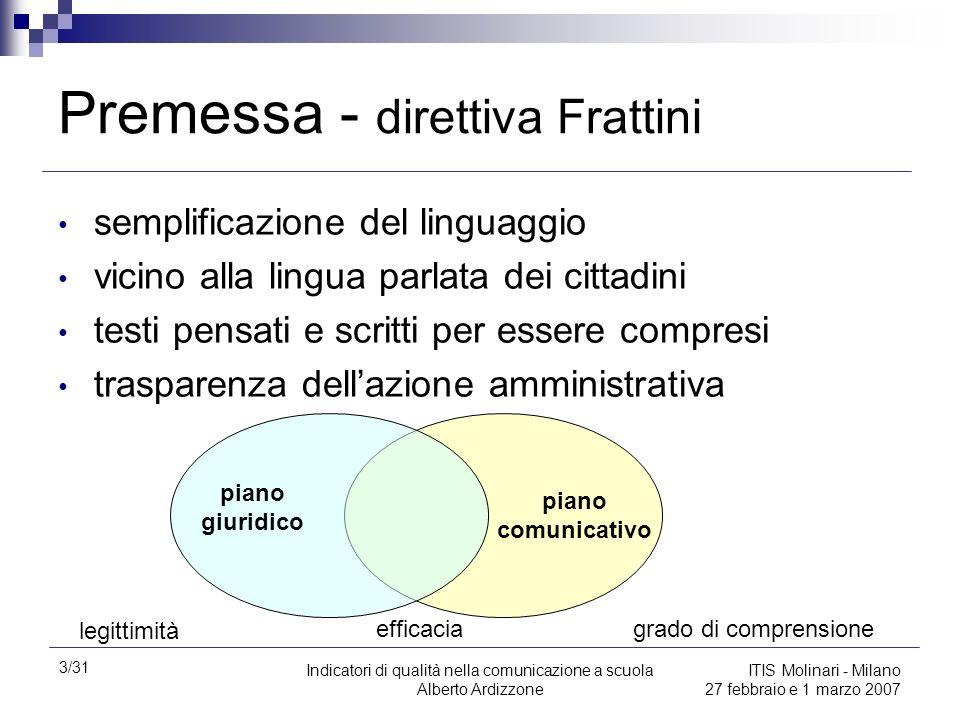 3/31 Indicatori di qualità nella comunicazione a scuola Alberto Ardizzone ITIS Molinari - Milano 27 febbraio e 1 marzo 2007 Premessa - direttiva Fratt
