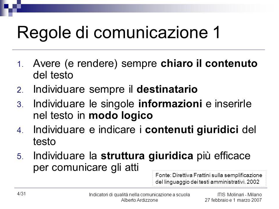4/31 Indicatori di qualità nella comunicazione a scuola Alberto Ardizzone ITIS Molinari - Milano 27 febbraio e 1 marzo 2007 Regole di comunicazione 1