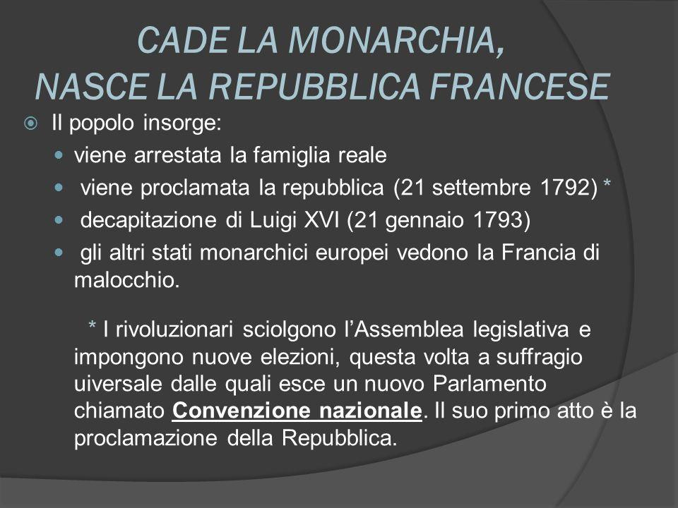 CADE LA MONARCHIA, NASCE LA REPUBBLICA FRANCESE Il popolo insorge: viene arrestata la famiglia reale viene proclamata la repubblica (21 settembre 1792