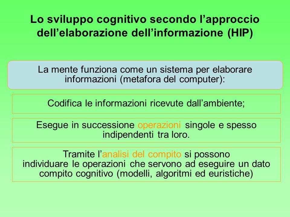 La mente funziona come un sistema per elaborare informazioni (metafora del computer): Lo sviluppo cognitivo secondo lapproccio dellelaborazione dellin