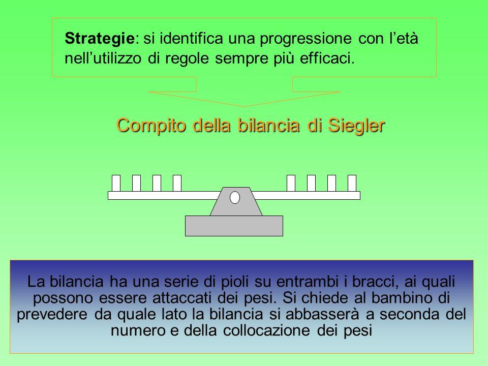 La bilancia ha una serie di pioli su entrambi i bracci, ai quali possono essere attaccati dei pesi. Si chiede al bambino di prevedere da quale lato la