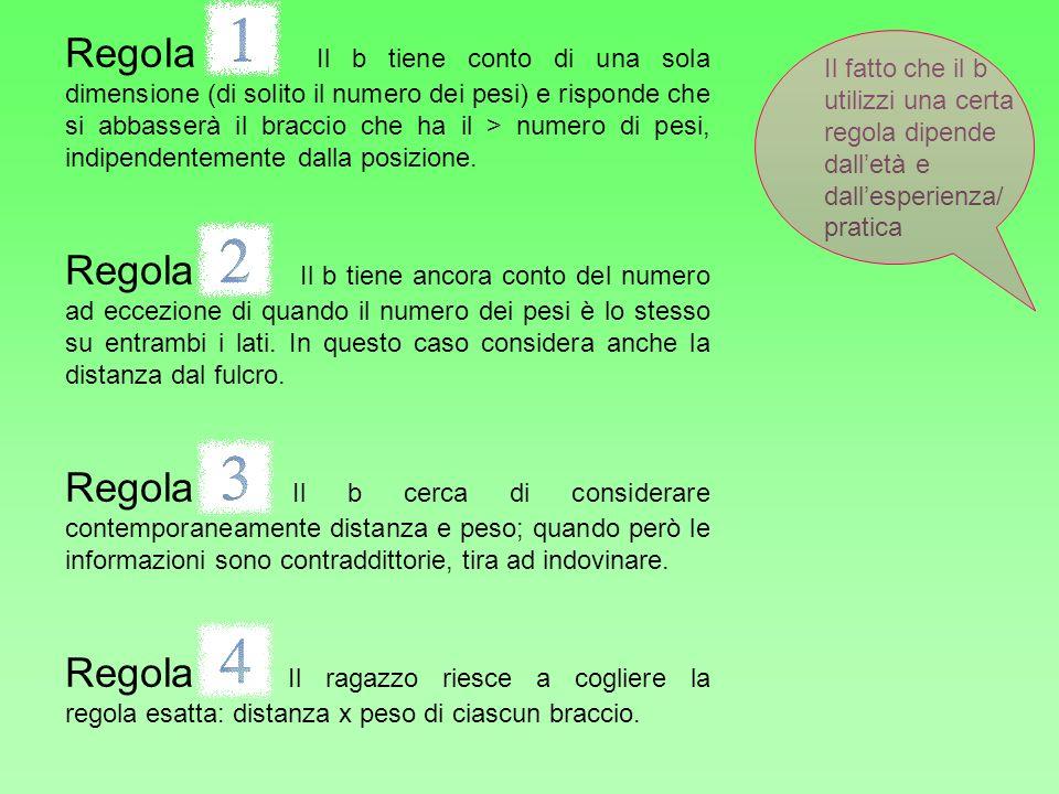 Regola 1. Il b tiene conto di una sola dimensione (di solito il numero dei pesi) e risponde che si abbasserà il braccio che ha il > numero di pesi, in