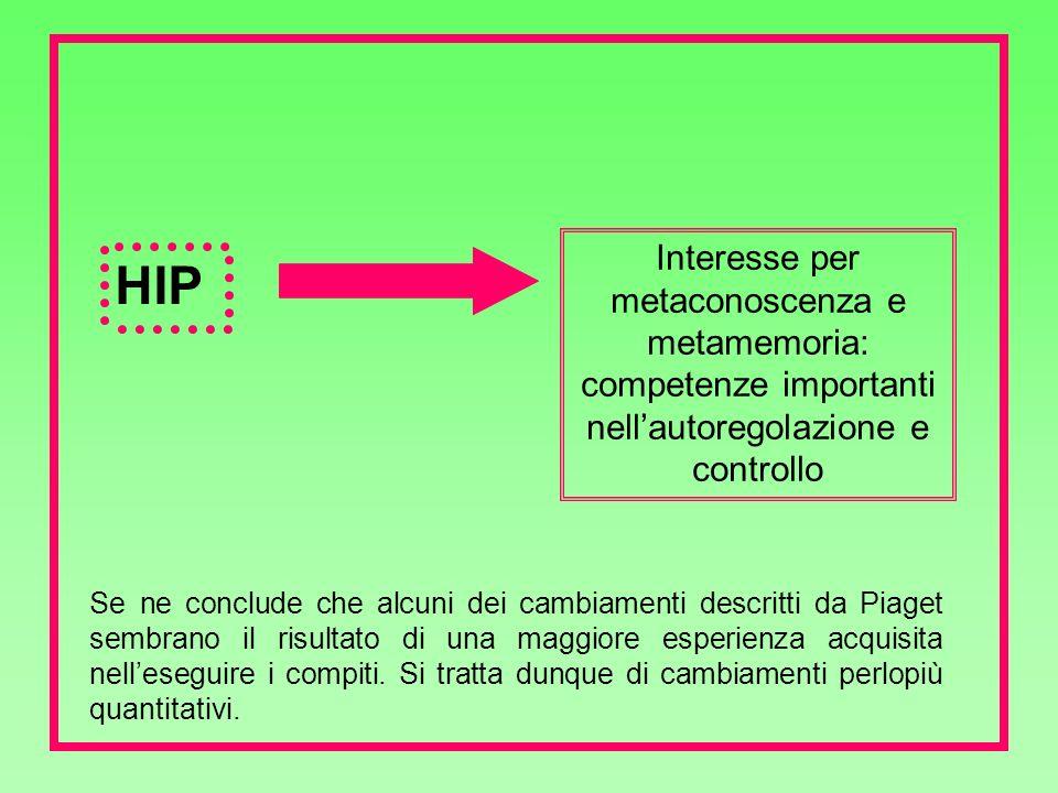 Interesse per metaconoscenza e metamemoria: competenze importanti nellautoregolazione e controllo HIP Se ne conclude che alcuni dei cambiamenti descri