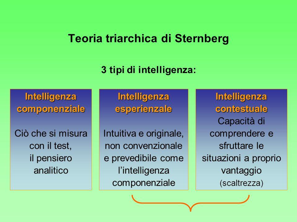 Intelligenza componenziale Ciò che si misura con il test, il pensiero analiticoIntelligenzaesperienzale Intuitiva e originale, non convenzionale e pre