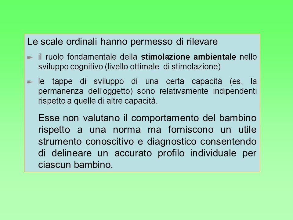 Le scale ordinali hanno permesso di rilevare il ruolo fondamentale della stimolazione ambientale nello sviluppo cognitivo (livello ottimale di stimola
