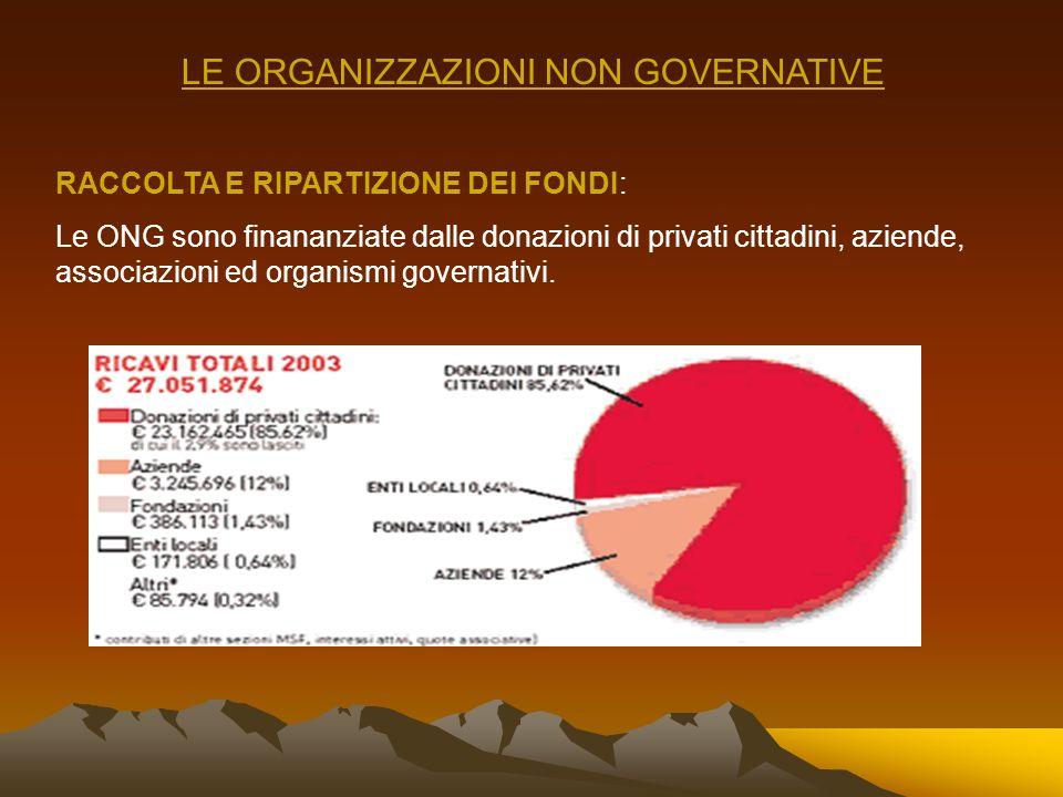 LE ORGANIZZAZIONI NON GOVERNATIVE EMERGENCY: E unassociazione non governativa non lucrativa,di utilità sociale che ha sede principale a Milano e ha ca