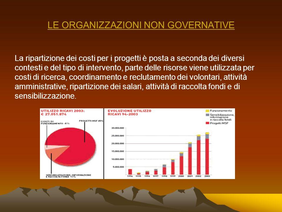 RACCOLTA E RIPARTIZIONE DEI FONDI: Le ONG sono finananziate dalle donazioni di privati cittadini, aziende, associazioni ed organismi governativi. LE O