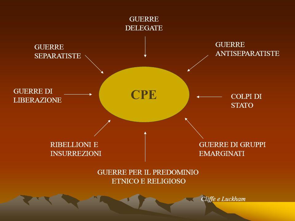EMERGENZE POLITICHE COMPLESSE (CPE) Condizione di conflitti multidimensionale in cui si combinano insieme più fattori: Il conflitto dentro i confini d