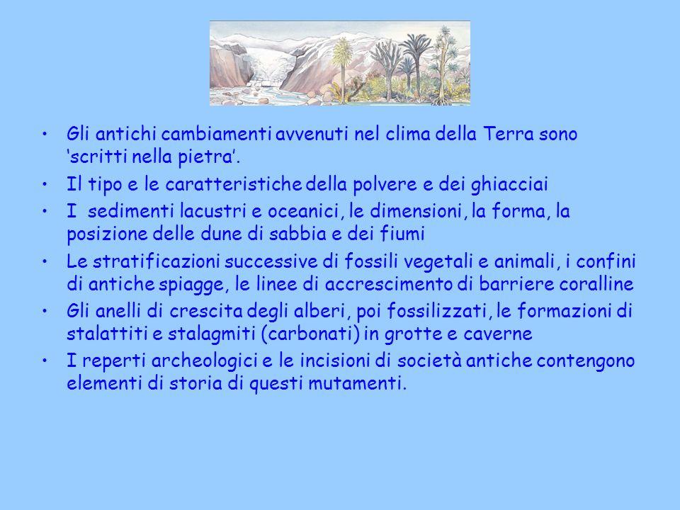 Gli antichi cambiamenti avvenuti nel clima della Terra sono scritti nella pietra. Il tipo e le caratteristiche della polvere e dei ghiacciai I sedimen