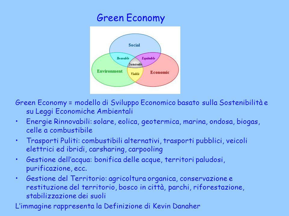Green Economy = modello di Sviluppo Economico basato sulla Sostenibilità e su Leggi Economiche Ambientali Energie Rinnovabili: solare, eolica, geoterm