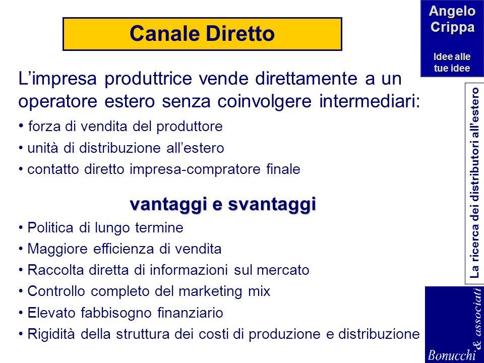 Angelo Crippa Idee alle tue idee La ricerca dei distributori allestero 2. Le strategie di distribuzione Le diverse opzioni di strategia di distribuzio