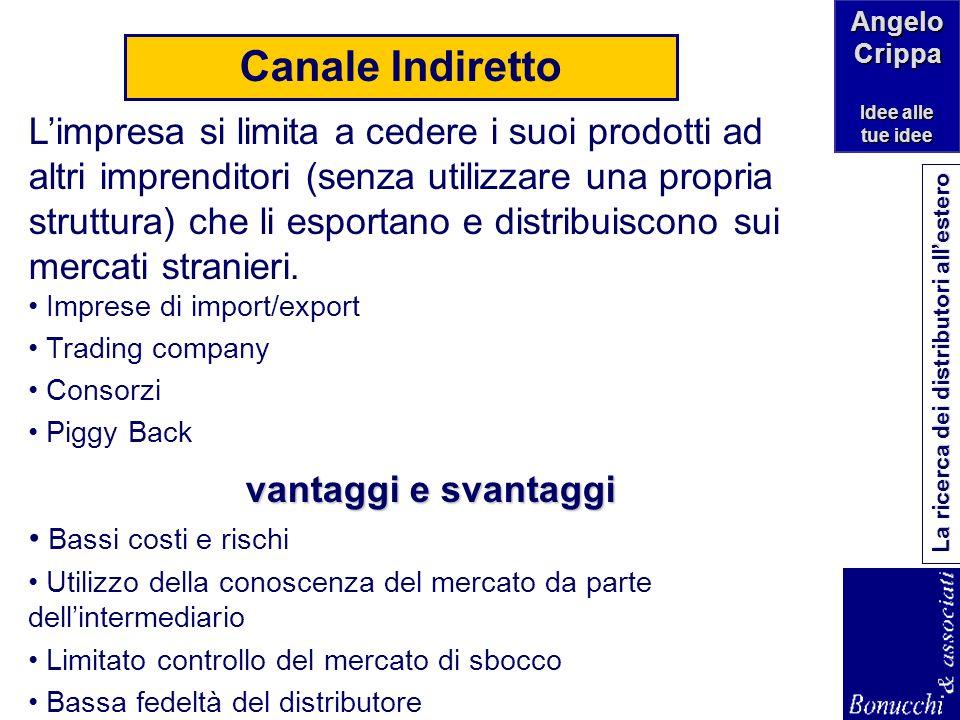 Angelo Crippa Idee alle tue idee La ricerca dei distributori allestero Canale Concertato Limpresa si accorda per una gestione in partnership della ven