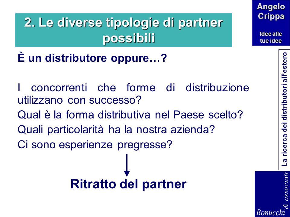 Angelo Crippa Idee alle tue idee La ricerca dei distributori allestero Le strategie di distribuzione e il grado di internazionalizzazione Grado di int