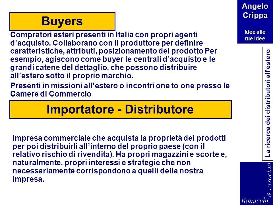 Angelo Crippa Idee alle tue idee La ricerca dei distributori allestero SOCIETA ITALIA CLIENTI AGENTE IMPORTATORE Angelo Crippa Idee alle tue idee La r