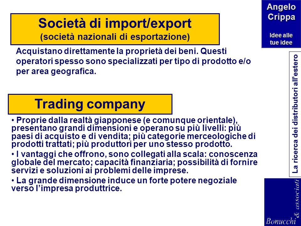 Angelo Crippa Idee alle tue idee La ricerca dei distributori allestero Buyers Compratori esteri presenti in Italia con propri agenti dacquisto. Collab
