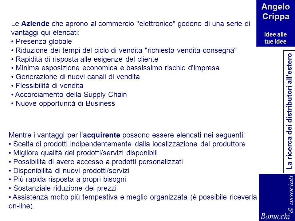 Angelo Crippa Idee alle tue idee La ricerca dei distributori allestero La vendita diretta La vendita diretta permette allazienda di offrire i propri p