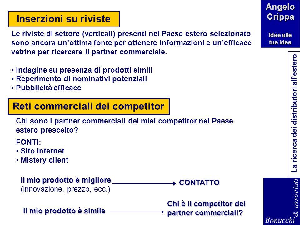 Angelo Crippa Idee alle tue idee La ricerca dei distributori allestero Le fiere di settore In quali fiere sono presenti i miei competitor? In quali fi