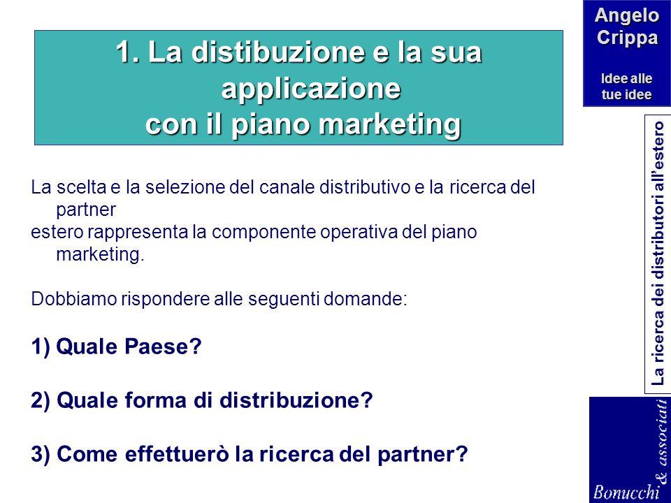 Angelo Crippa Idee alle tue idee La ricerca dei distributori allestero Gli argomenti trattati oggi: 1) La distribuzione e la sua applicazione con il p