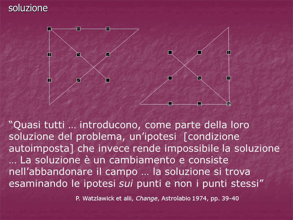 soluzione P. Watzlawick et alii, Change, Astrolabio 1974, pp. 39-40 Quasi tutti … introducono, come parte della loro soluzione del problema, unipotesi