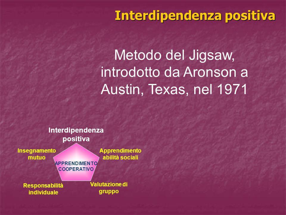 Interdipendenza positiva Metodo del Jigsaw, introdotto da Aronson a Austin, Texas, nel 1971 APPRENDIMENTO COOPERATIVO Interdipendenza positiva Insegna