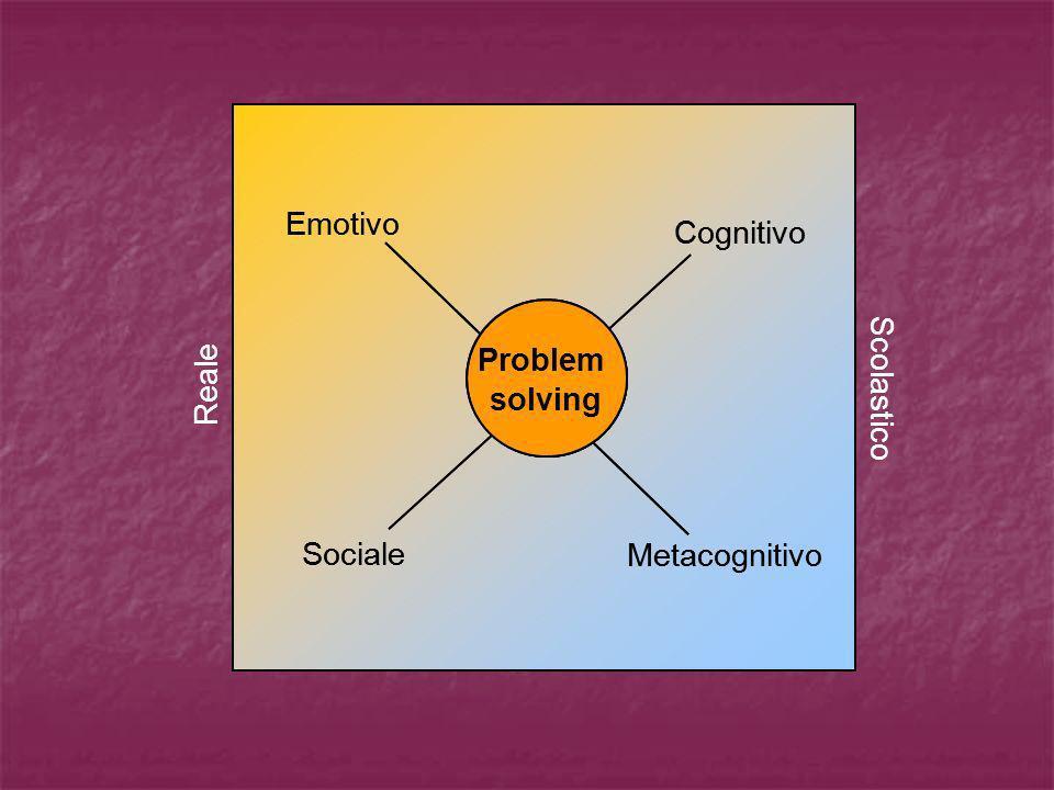 Problem solving Cognitivo Metacognitivo Emotivo Sociale Reale Problem solving Cognitivo Metacognitivo Emotivo Sociale Scolastico