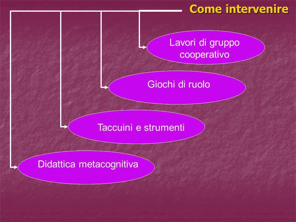 Come intervenire Lavori di gruppo cooperativo Giochi di ruoloDidattica metacognitiva Taccuini e strumenti