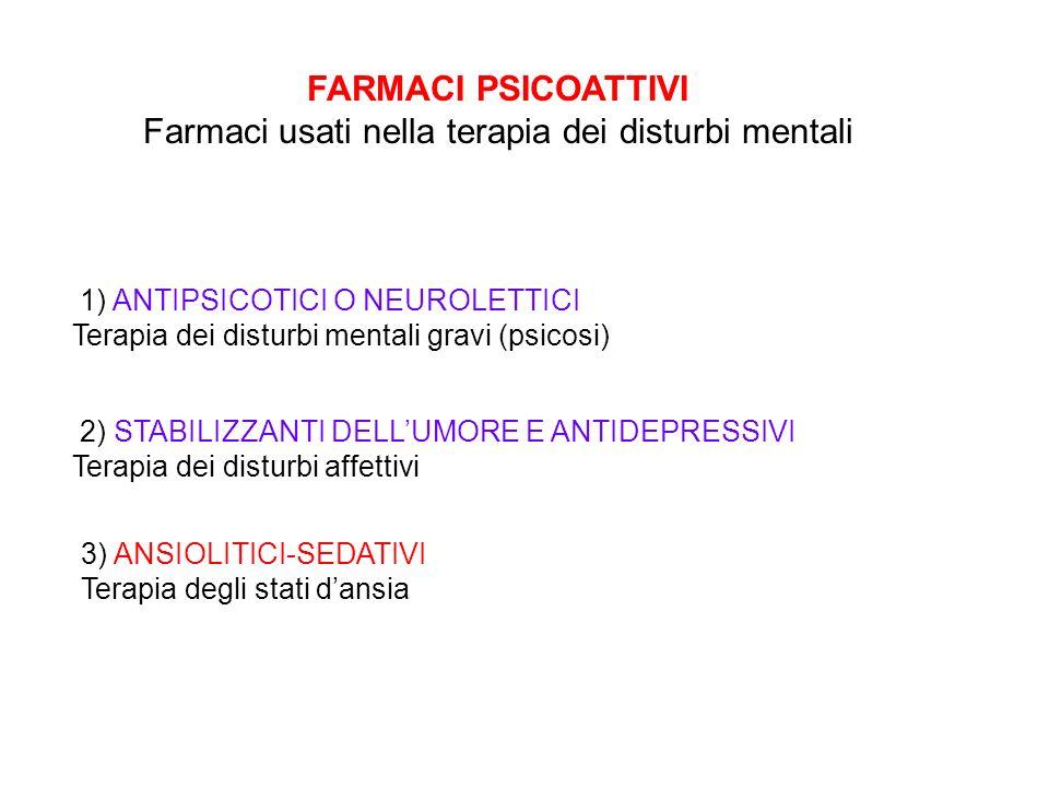 FARMACI PSICOATTIVI Farmaci usati nella terapia dei disturbi mentali 1) ANTIPSICOTICI O NEUROLETTICI Terapia dei disturbi mentali gravi (psicosi) 2) S