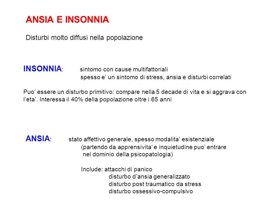 ANSIA E INSONNIA Disturbi molto diffusi nella popolazione INSONNIA : sintomo con cause multifattoriali spesso e un sintomo di stress, ansia e disturbi