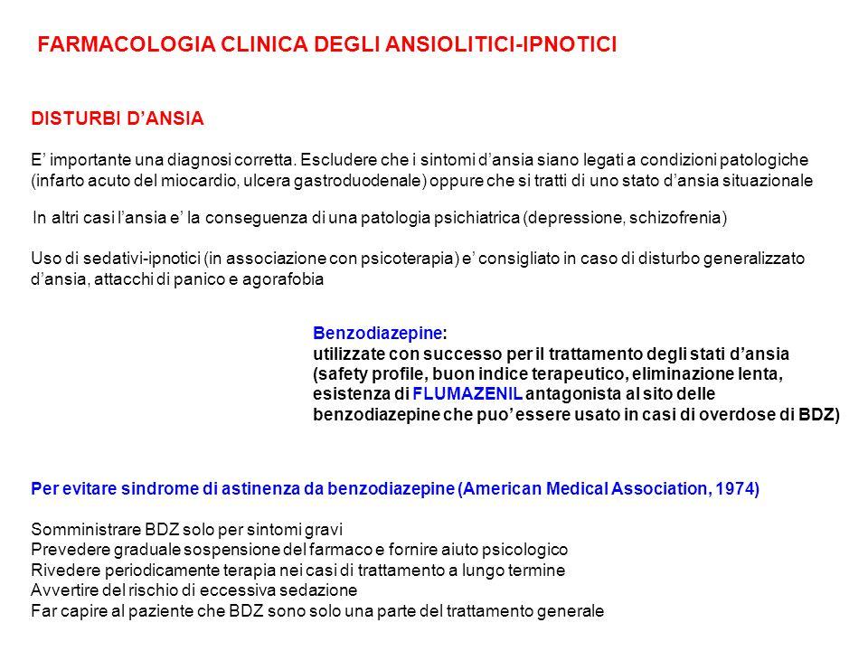 FARMACOLOGIA CLINICA DEGLI ANSIOLITICI-IPNOTICI DISTURBI DANSIA E importante una diagnosi corretta. Escludere che i sintomi dansia siano legati a cond