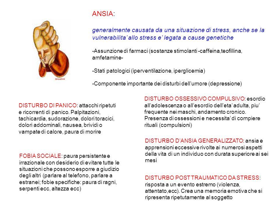 ANSIA: generalmente causata da una situazione di stress, anche se la vulnerabilita allo stress e legata a cause genetiche -Assunzione di farmaci (sost
