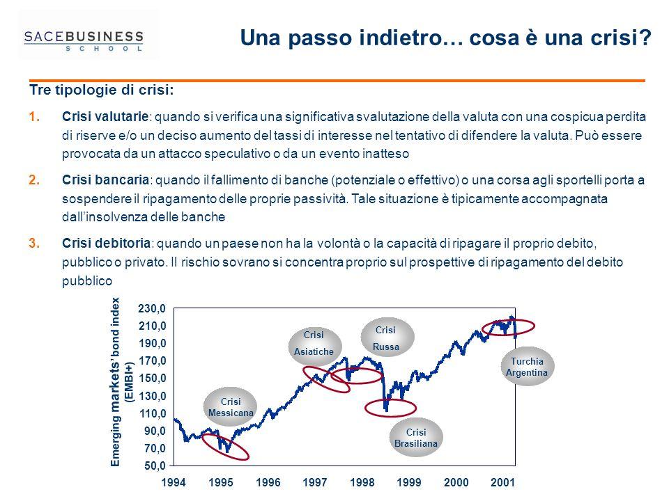 Una passo indietro… cosa è una crisi? Tre tipologie di crisi: 1.Crisi valutarie: quando si verifica una significativa svalutazione della valuta con un