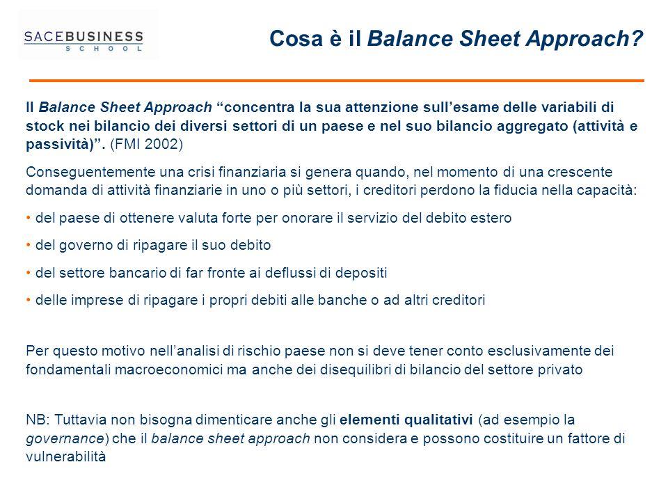 Cosa è il Balance Sheet Approach? Il Balance Sheet Approach concentra la sua attenzione sullesame delle variabili di stock nei bilancio dei diversi se