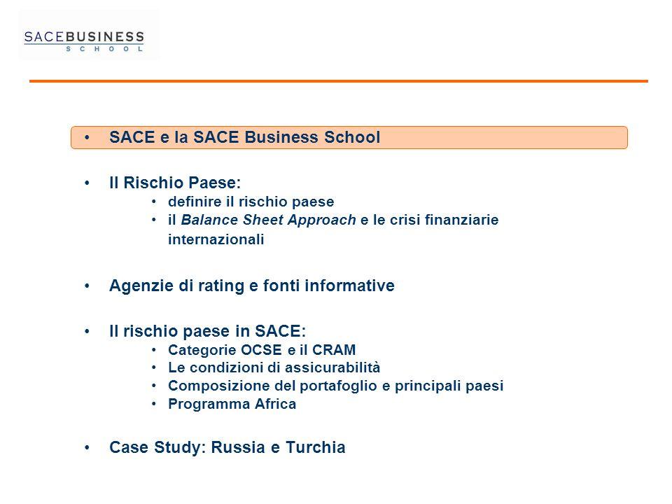 SACE Group 100% 70% 100% 66% Concerto Il Gruppo SACE
