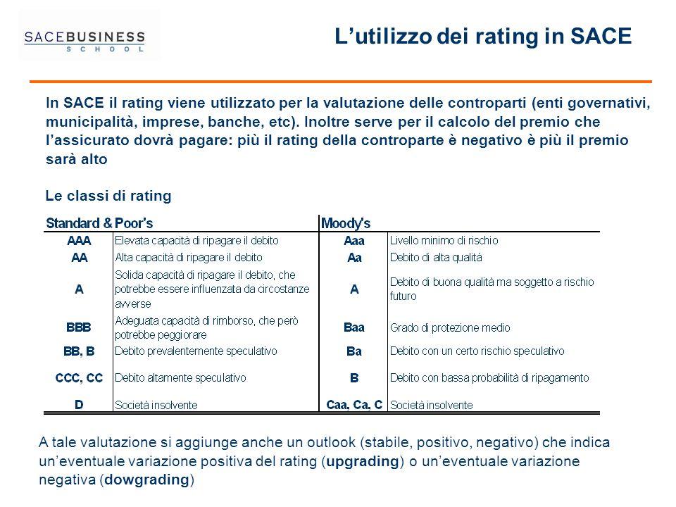 Lutilizzo dei rating in SACE In SACE il rating viene utilizzato per la valutazione delle controparti (enti governativi, municipalità, imprese, banche,