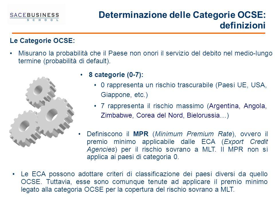 Definiscono il MPR (Minimum Premium Rate), ovvero il premio minimo applicabile dalle ECA (Export Credit Agencies) per il rischio sovrano a MLT. Il MPR