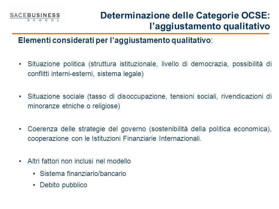 Determinazione delle Categorie OCSE: laggiustamento qualitativo Elementi considerati per laggiustamento qualitativo: Situazione politica (struttura is