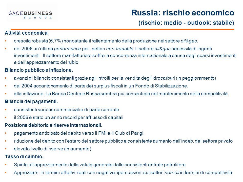 Russia: rischio economico (rischio: medio - outlook: stabile) Attività economica. crescita robusta (6,7%) nonostante il rallentamento della produzione