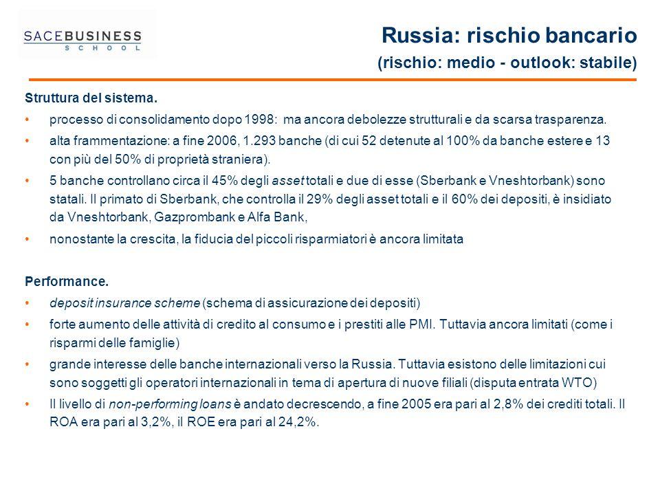 Struttura del sistema. processo di consolidamento dopo 1998: ma ancora debolezze strutturali e da scarsa trasparenza. alta frammentazione: a fine 2006