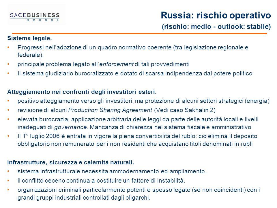 Russia: rischio operativo (rischio: medio - outlook: stabile) Sistema legale. Progressi nelladozione di un quadro normativo coerente (tra legislazione