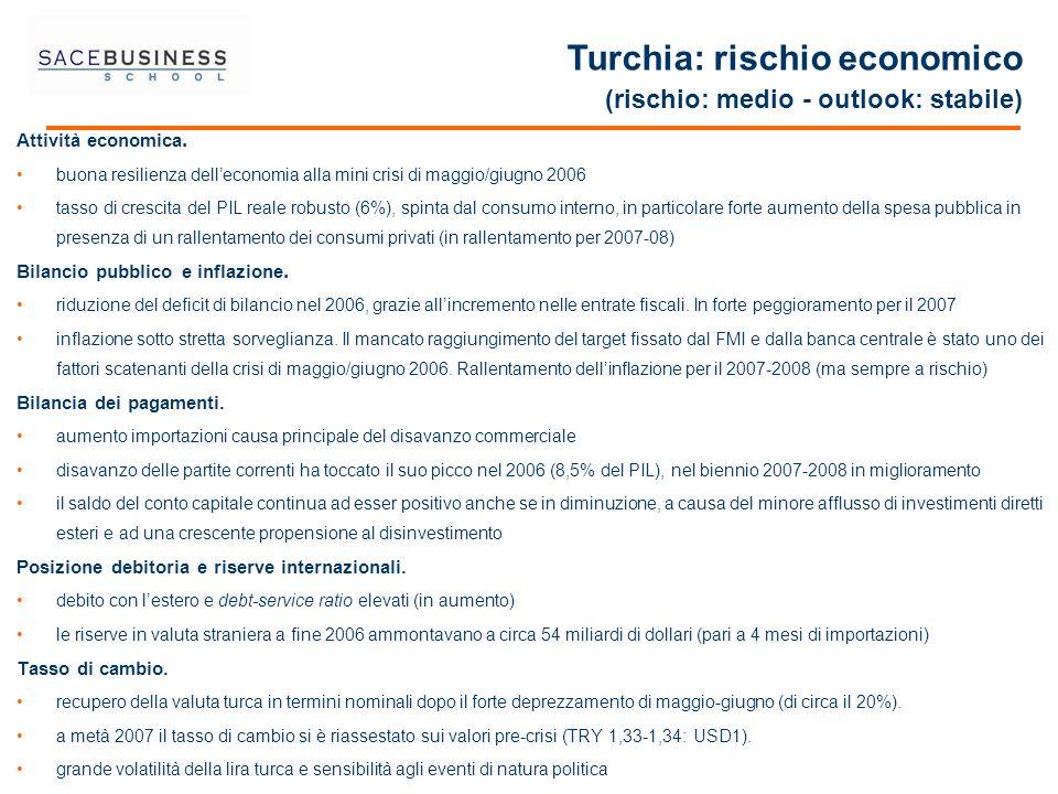Attività economica. buona resilienza delleconomia alla mini crisi di maggio/giugno 2006 tasso di crescita del PIL reale robusto (6%), spinta dal consu