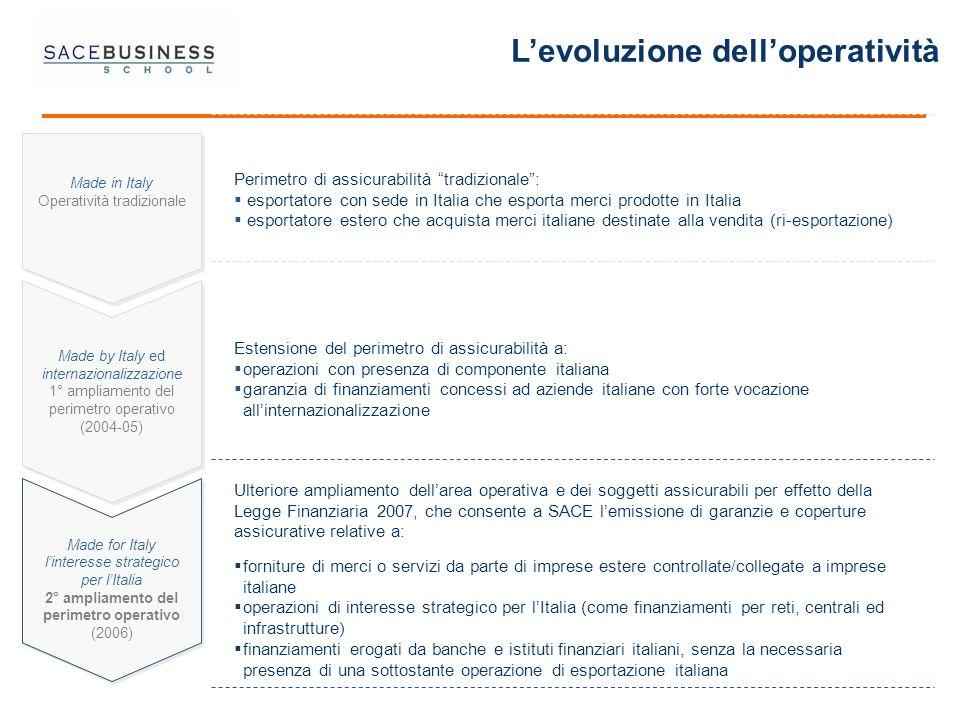 Levoluzione delloperatività forniture di merci o servizi da parte di imprese estere controllate/collegate a imprese italiane operazioni di interesse s