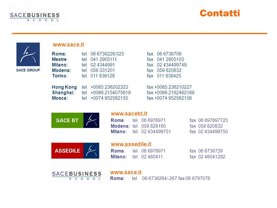 Contatti www.sace.it www.sacebt.it Roma: tel. 06 6976971fax 06 697697725 Modena: tel. 059 829160 fax 059 820832 Milano: tel. 02 434499751 fax 02 43449
