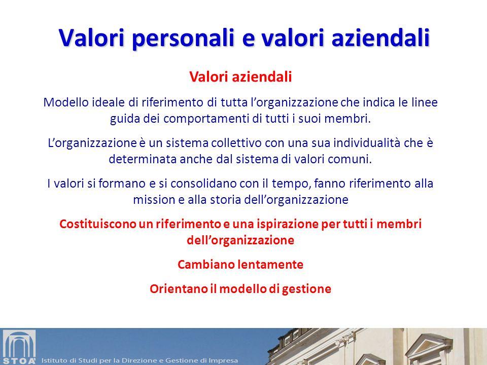 Valori personali e valori aziendali Valori personali Ideali in cui crediamo e fondamenta della nostra vita. Su di essi basiamo la nostra esistenza, im