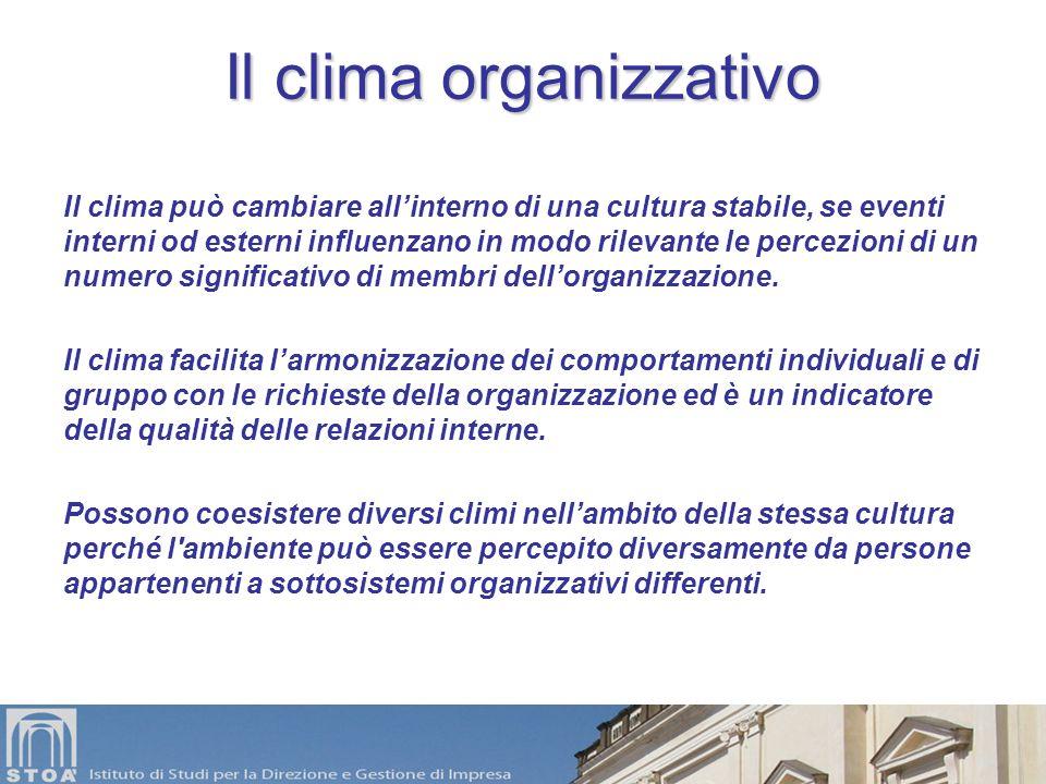 Clima organizzativo È un insieme di percezioni condivise e correlate tra loro relative alla realtà lavorativa, il modo con cui i soggetti percepiscono