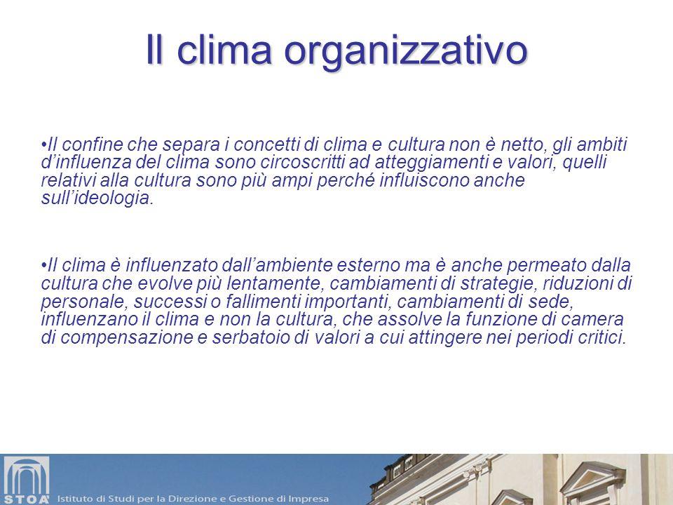 Il clima organizzativo Il clima può cambiare allinterno di una cultura stabile, se eventi interni od esterni influenzano in modo rilevante le percezio