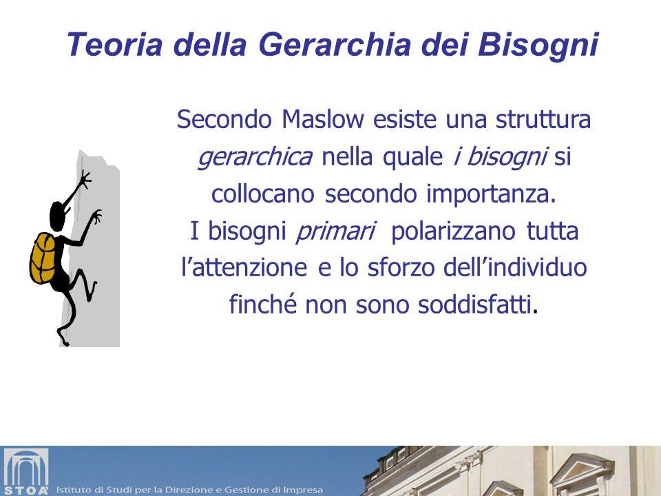 La gerarchia di Maslow Tra le numerosissime classificazioni di bisogni, una delle più note è quella di Abram H. Maslow. Lo psicologo americano propone