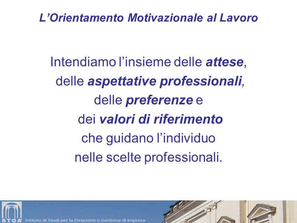 Motivazioni legate al significato del lavoro e allautorealizzazione utilizzare le proprie capacità nel risolvere i problemi legati allambito del lavor