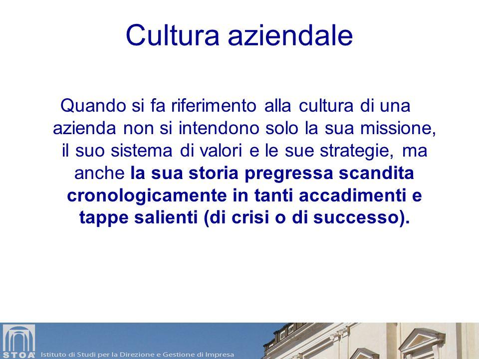 Definizione di cultura aziendale E un sistema coerente di significati e mete, una sorta di contenitore nel quale i membri di unorganizzazione si ricon